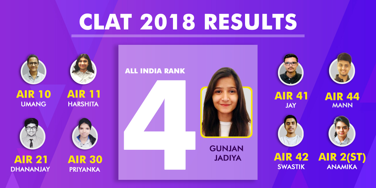 law prep clat 2018 results